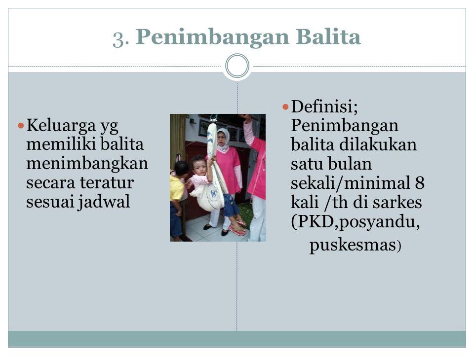 3. Penimbangan Balita Definisi; Penimbangan balita dilakukan satu bulan sekali/minimal 8 kali /th di sarkes (PKD,posyandu,