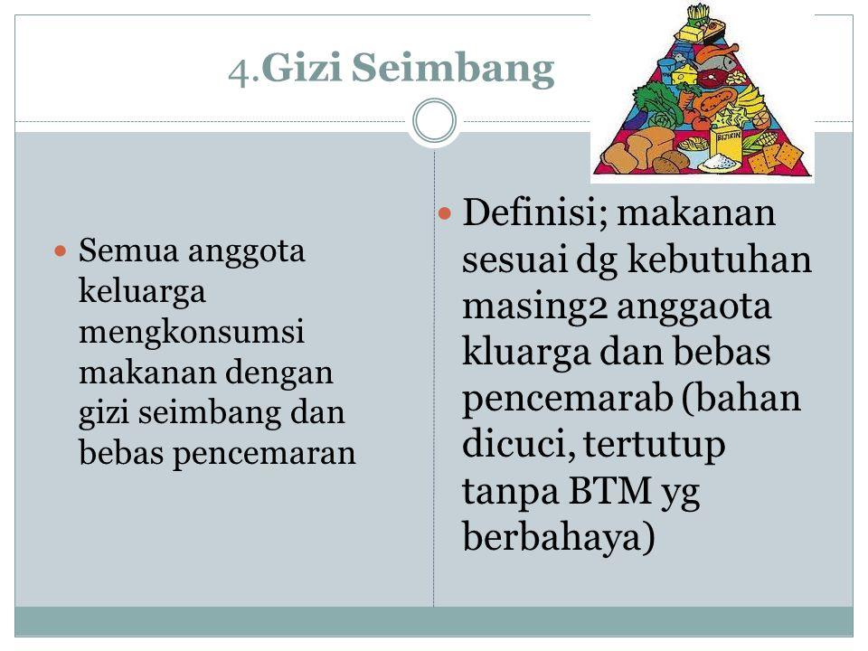4.Gizi Seimbang Definisi; makanan sesuai dg kebutuhan masing2 anggaota kluarga dan bebas pencemarab (bahan dicuci, tertutup tanpa BTM yg berbahaya)