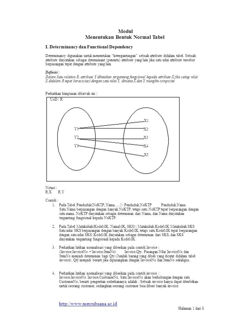 Modul X5 Menentukan Bentuk Normal Tabel http://www.mercubuana.ac.id