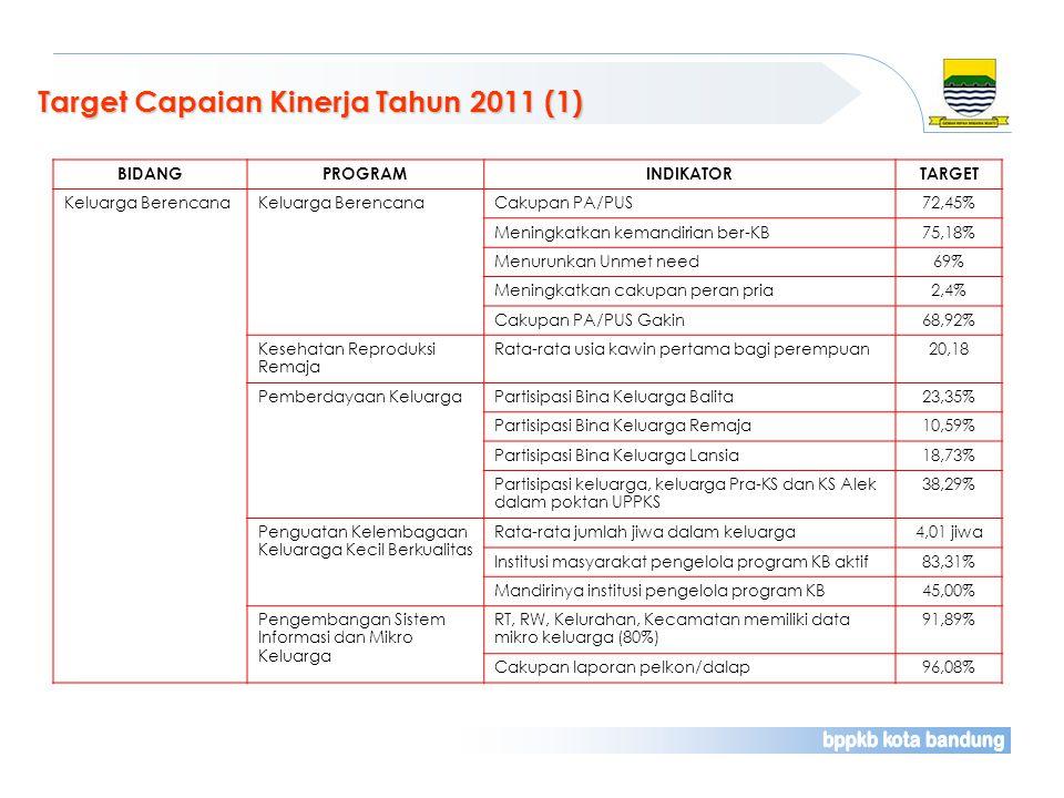 Target Capaian Kinerja Tahun 2011 (1)
