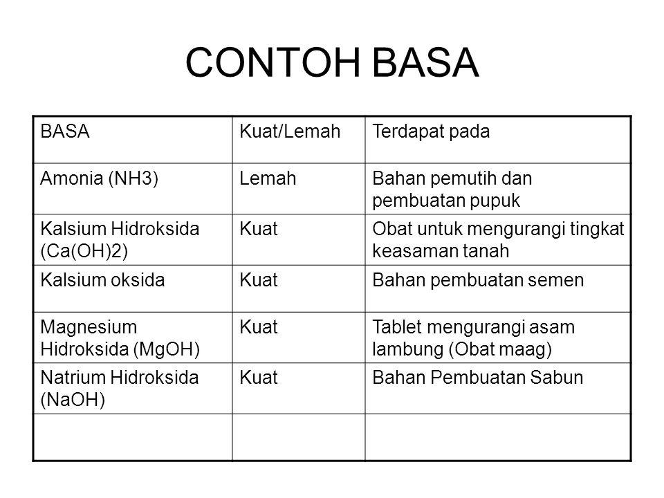 CONTOH BASA BASA Kuat/Lemah Terdapat pada Amonia (NH3) Lemah