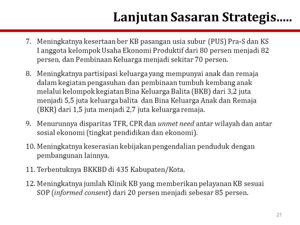 Lanjutan Sasaran Strategis.....