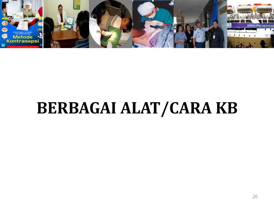 BERBAGAI ALAT/CARA KB