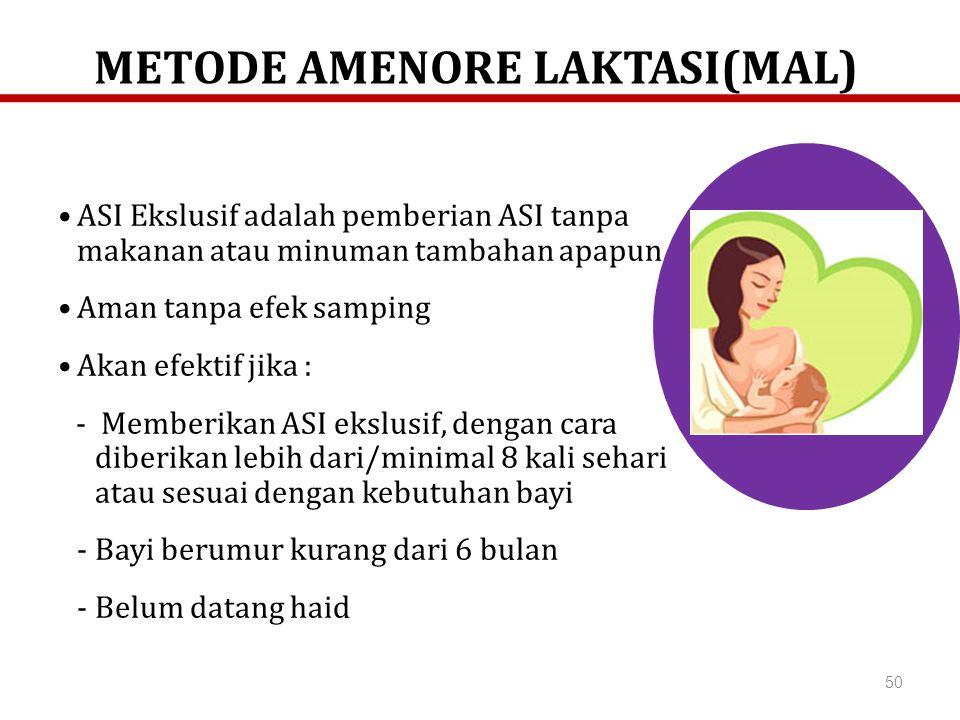 METODE AMENORE LAKTASI(MAL)