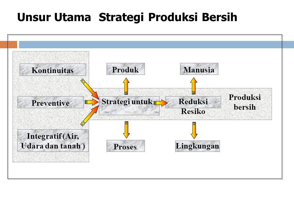 Unsur Utama Strategi Produksi Bersih