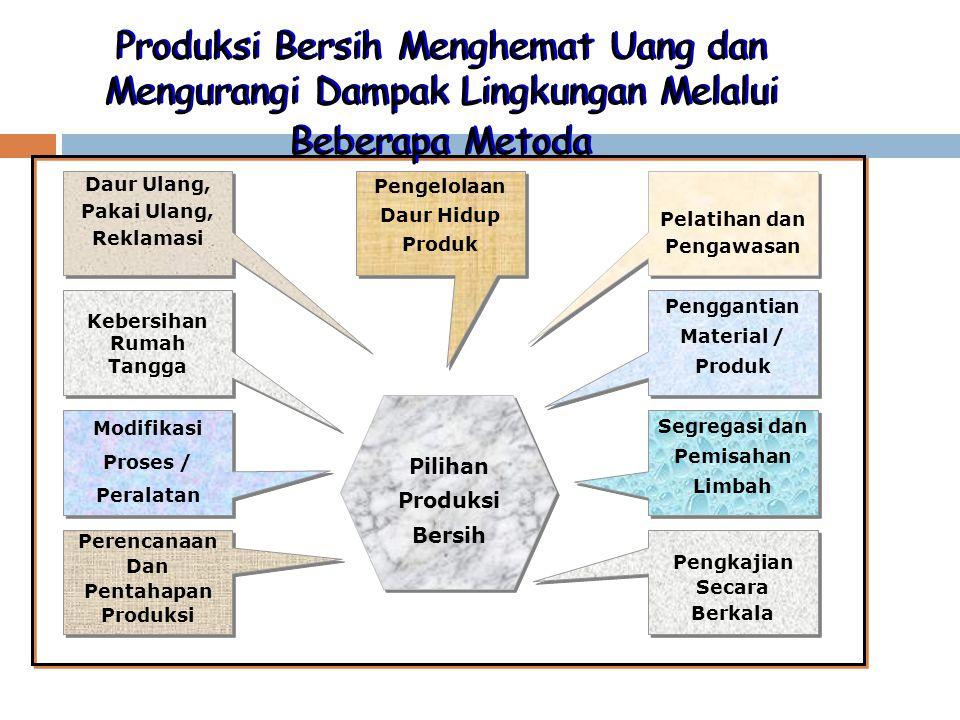 Produksi Bersih Menghemat Uang dan Mengurangi Dampak Lingkungan Melalui Beberapa Metoda