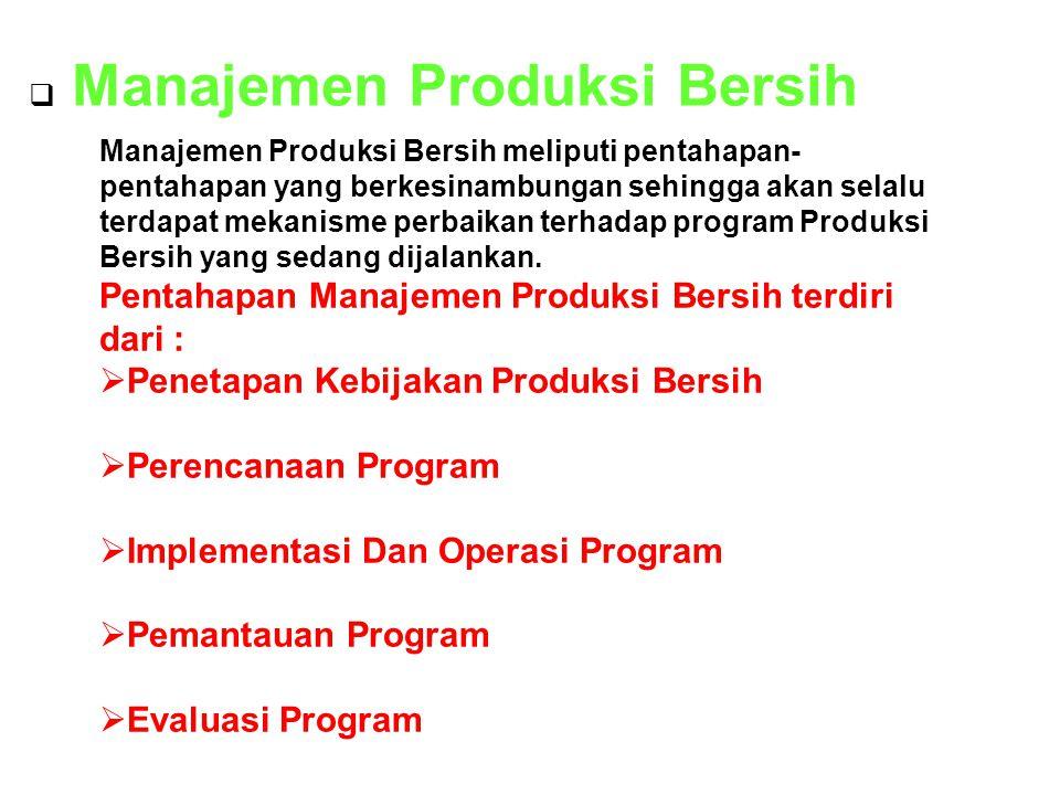 Manajemen Produksi Bersih