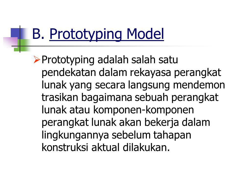 B. Prototyping Model