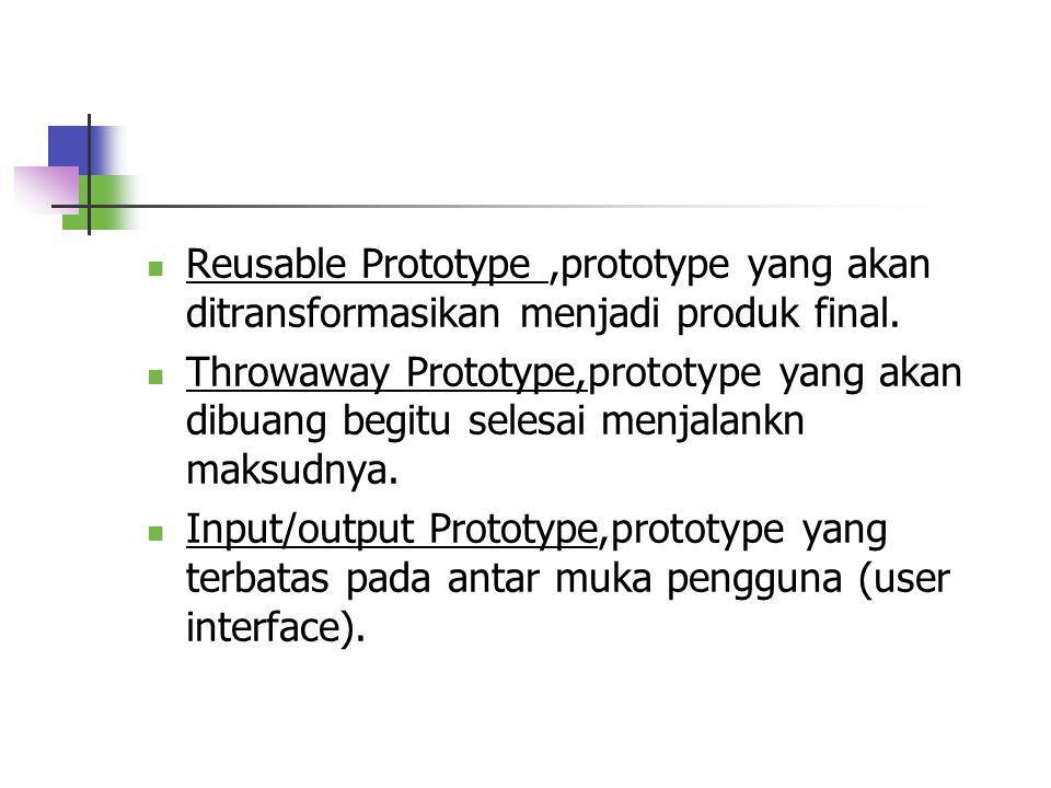 Reusable Prototype ,prototype yang akan ditransformasikan menjadi produk final.