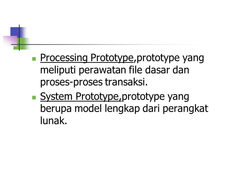 Processing Prototype,prototype yang meliputi perawatan file dasar dan proses-proses transaksi.