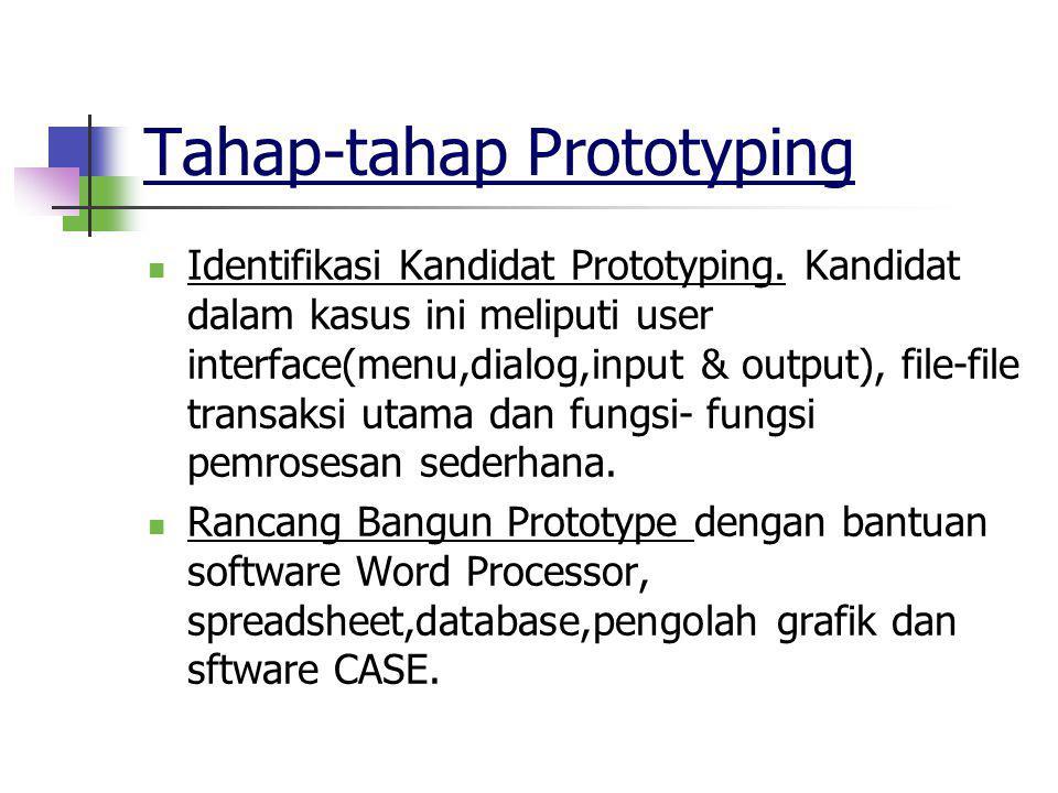 Tahap-tahap Prototyping