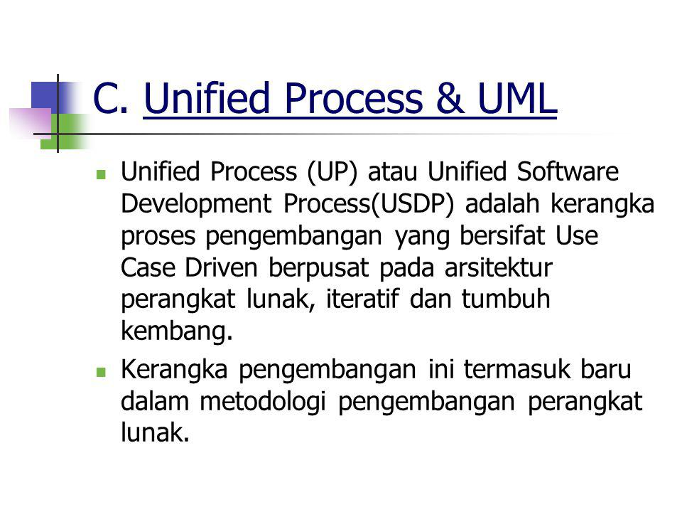 C. Unified Process & UML