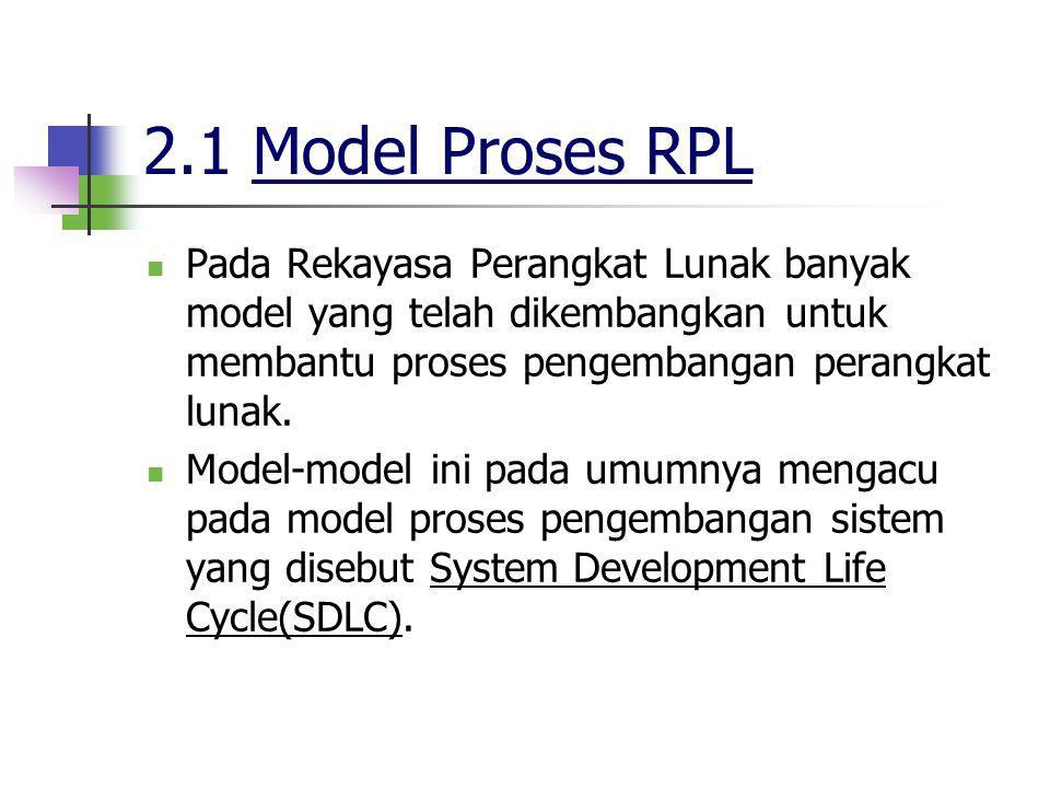 2.1 Model Proses RPL Pada Rekayasa Perangkat Lunak banyak model yang telah dikembangkan untuk membantu proses pengembangan perangkat lunak.