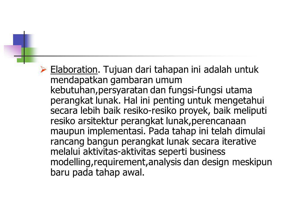 Elaboration.