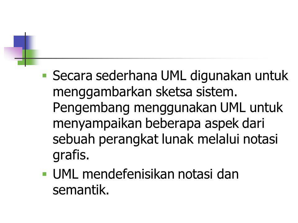 Secara sederhana UML digunakan untuk menggambarkan sketsa sistem