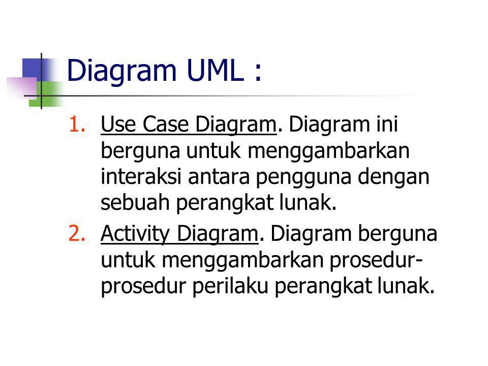 Diagram UML : Use Case Diagram. Diagram ini berguna untuk menggambarkan interaksi antara pengguna dengan sebuah perangkat lunak.