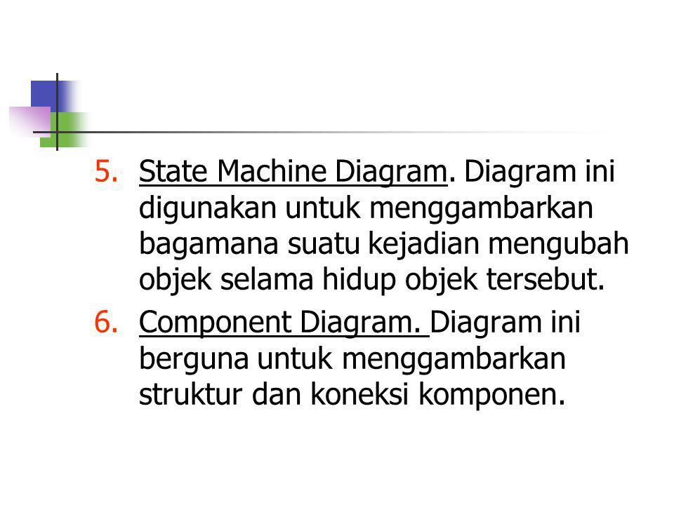 State Machine Diagram. Diagram ini digunakan untuk menggambarkan bagamana suatu kejadian mengubah objek selama hidup objek tersebut.