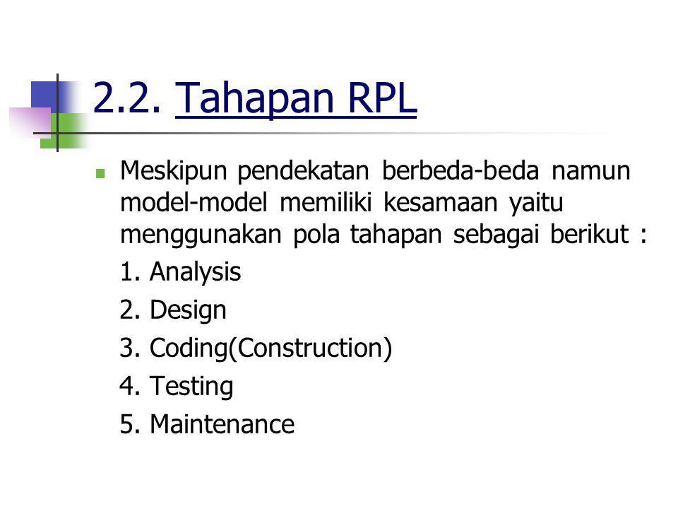 2.2. Tahapan RPL Meskipun pendekatan berbeda-beda namun model-model memiliki kesamaan yaitu menggunakan pola tahapan sebagai berikut :