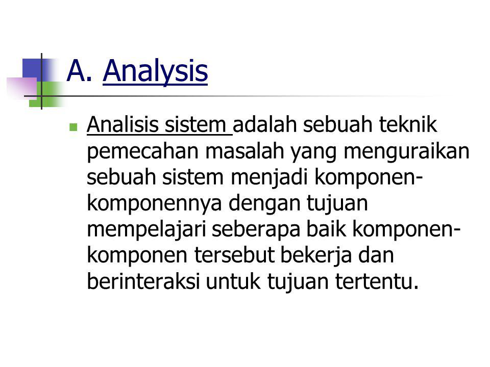 A. Analysis