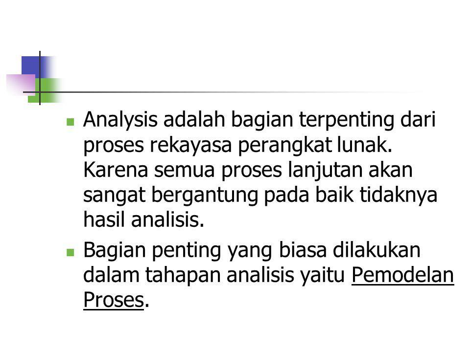 Analysis adalah bagian terpenting dari proses rekayasa perangkat lunak