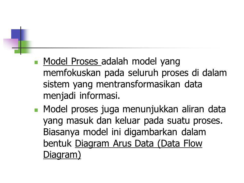 Model Proses adalah model yang memfokuskan pada seluruh proses di dalam sistem yang mentransformasikan data menjadi informasi.