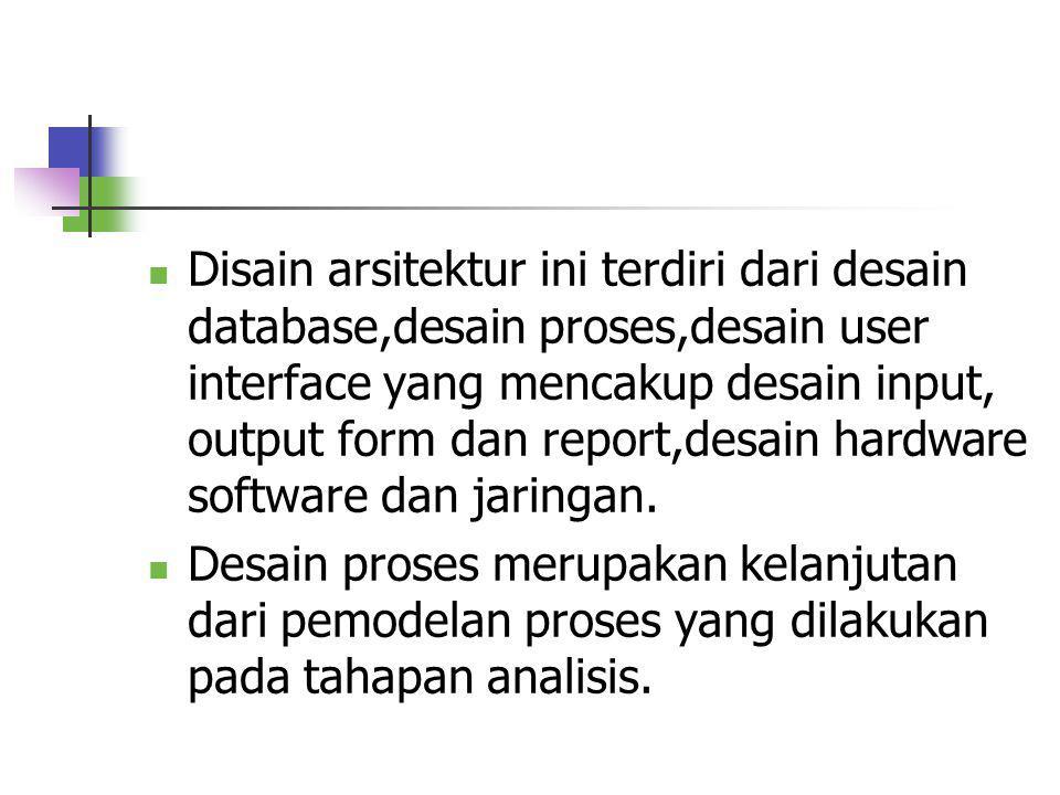 Disain arsitektur ini terdiri dari desain database,desain proses,desain user interface yang mencakup desain input, output form dan report,desain hardware software dan jaringan.