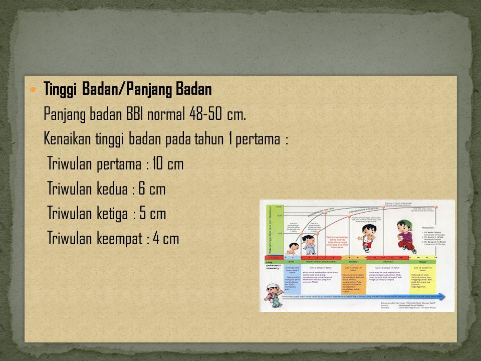 Tinggi Badan/Panjang Badan