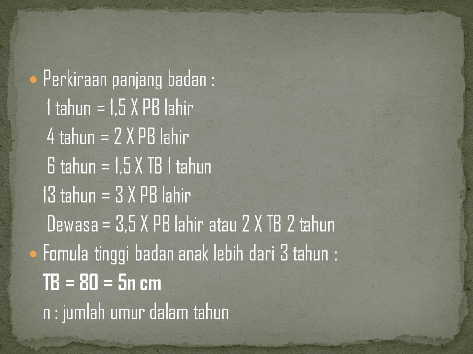 Perkiraan panjang badan :