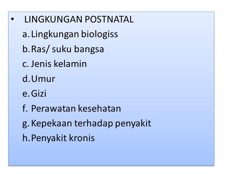 LINGKUNGAN POSTNATAL Lingkungan biologiss. Ras/ suku bangsa. Jenis kelamin. Umur. Gizi. Perawatan kesehatan.
