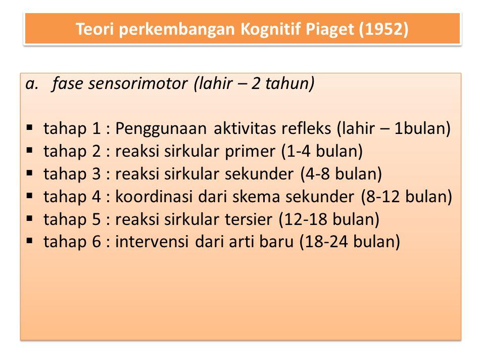 Teori perkembangan Kognitif Piaget (1952)