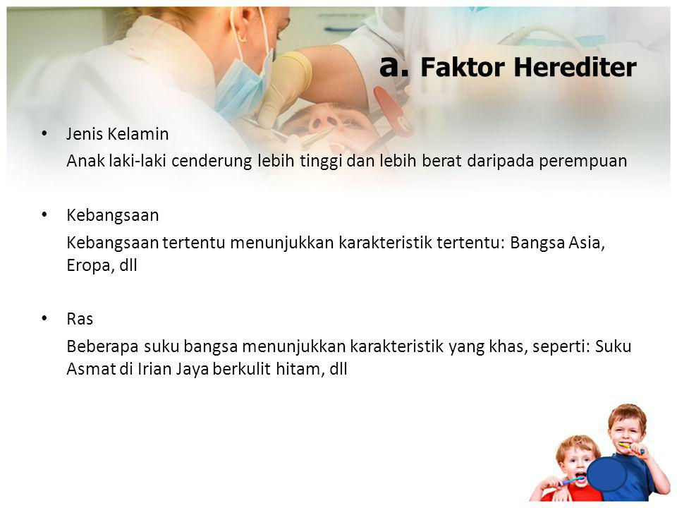 a. Faktor Herediter Jenis Kelamin
