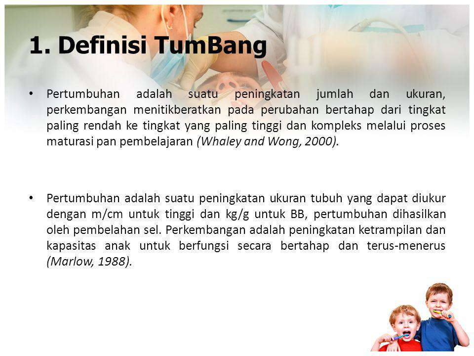 1. Definisi TumBang