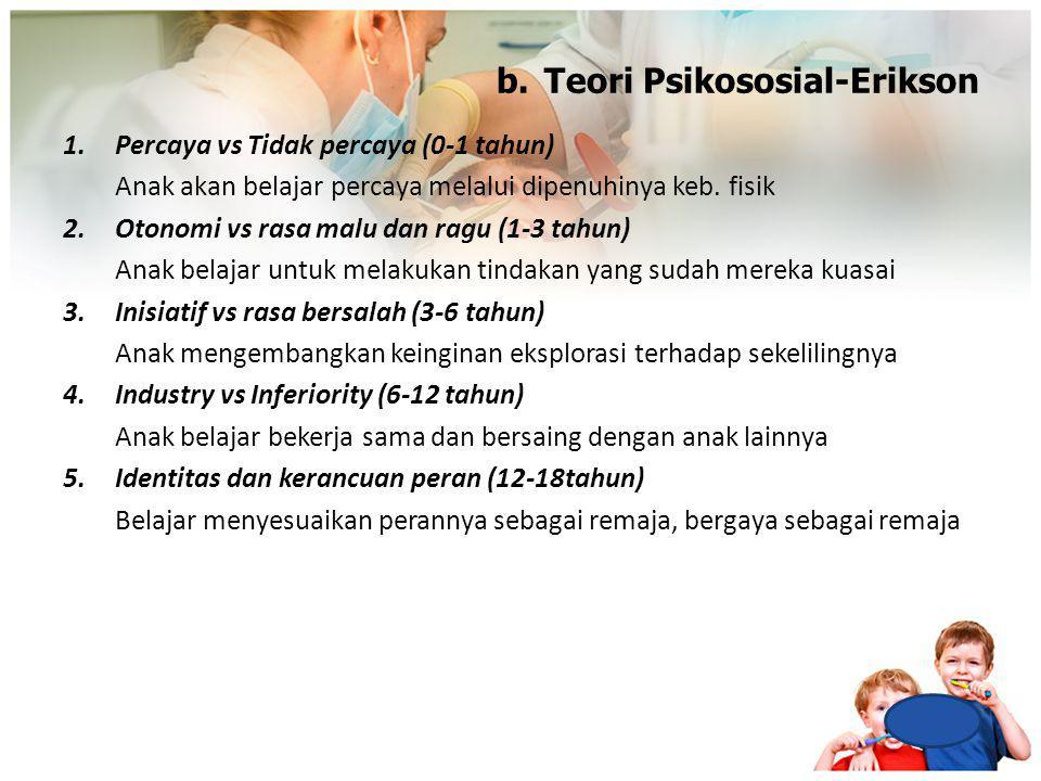 b. Teori Psikososial-Erikson