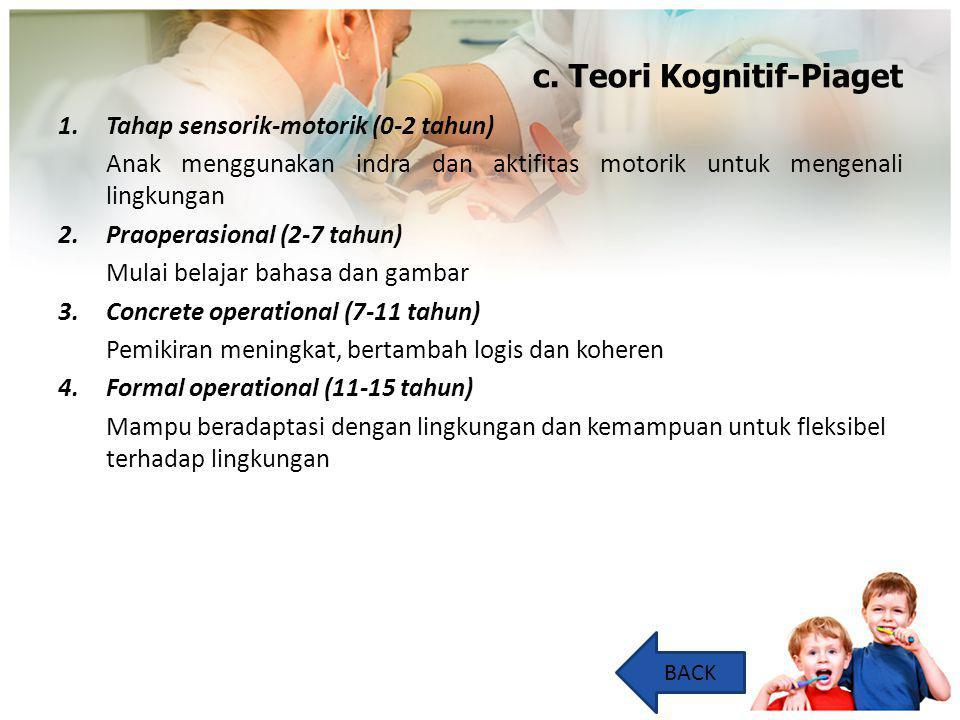 c. Teori Kognitif-Piaget