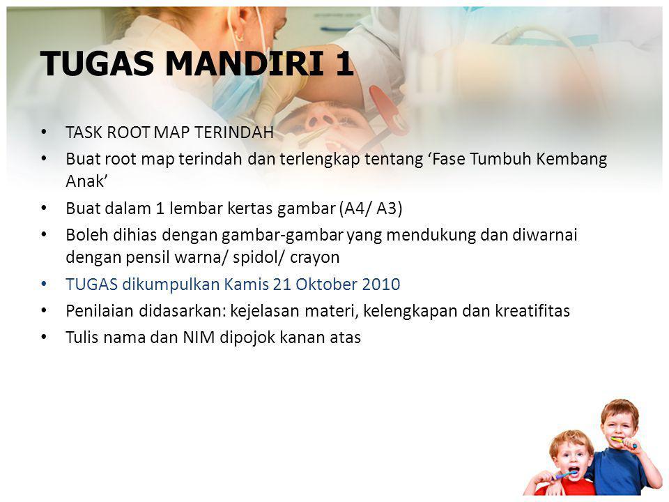 TUGAS MANDIRI 1 TASK ROOT MAP TERINDAH