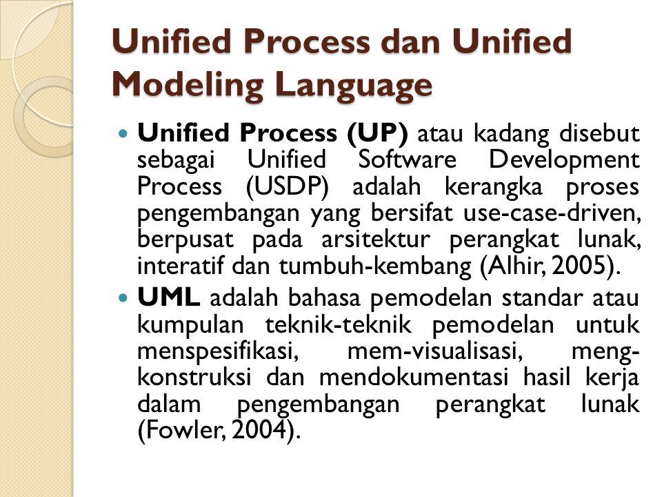 Unified Process dan Unified Modeling Language