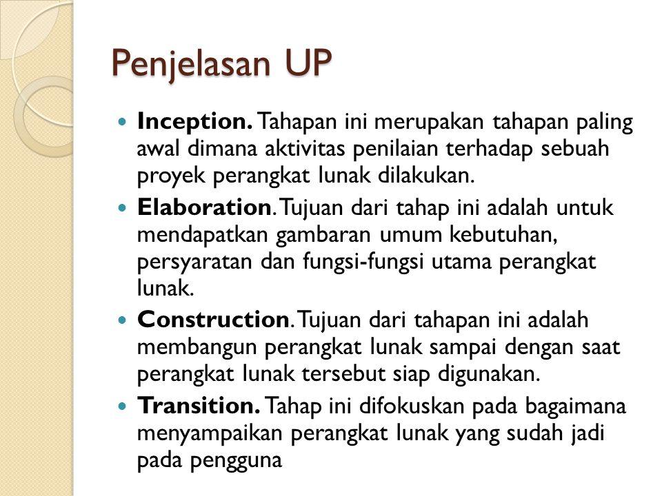 Penjelasan UP Inception. Tahapan ini merupakan tahapan paling awal dimana aktivitas penilaian terhadap sebuah proyek perangkat lunak dilakukan.