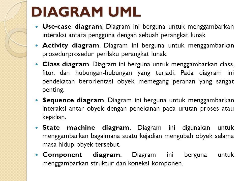 DIAGRAM UML Use-case diagram. Diagram ini berguna untuk menggambarkan interaksi antara pengguna dengan sebuah perangkat lunak.