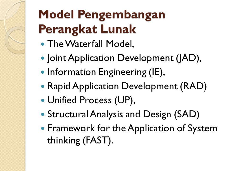 Model Pengembangan Perangkat Lunak