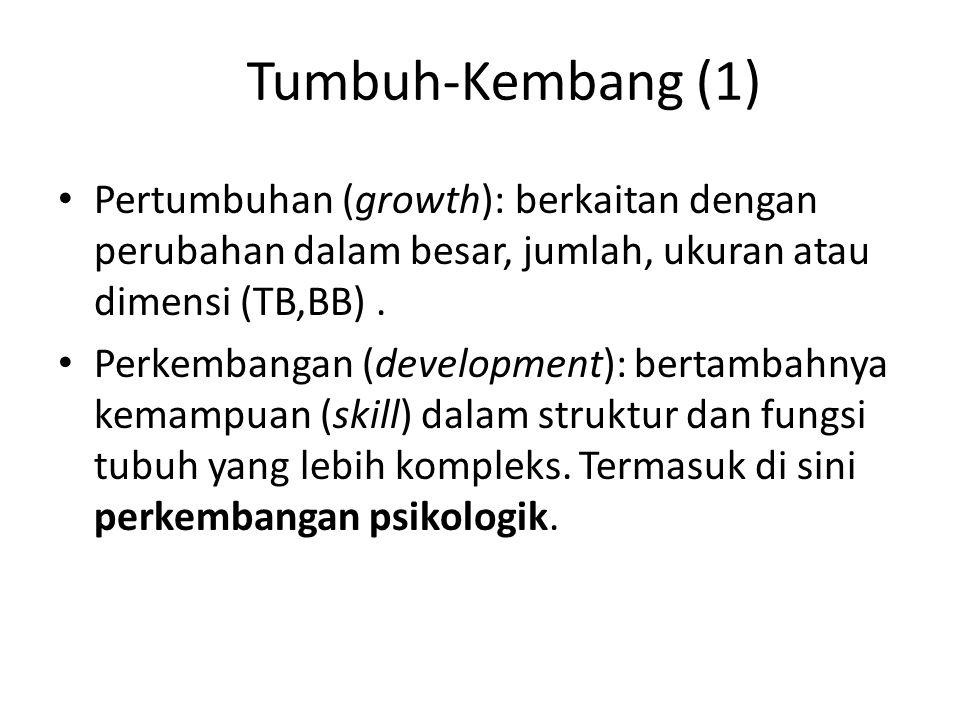 Tumbuh-Kembang (1) Pertumbuhan (growth): berkaitan dengan perubahan dalam besar, jumlah, ukuran atau dimensi (TB,BB) .