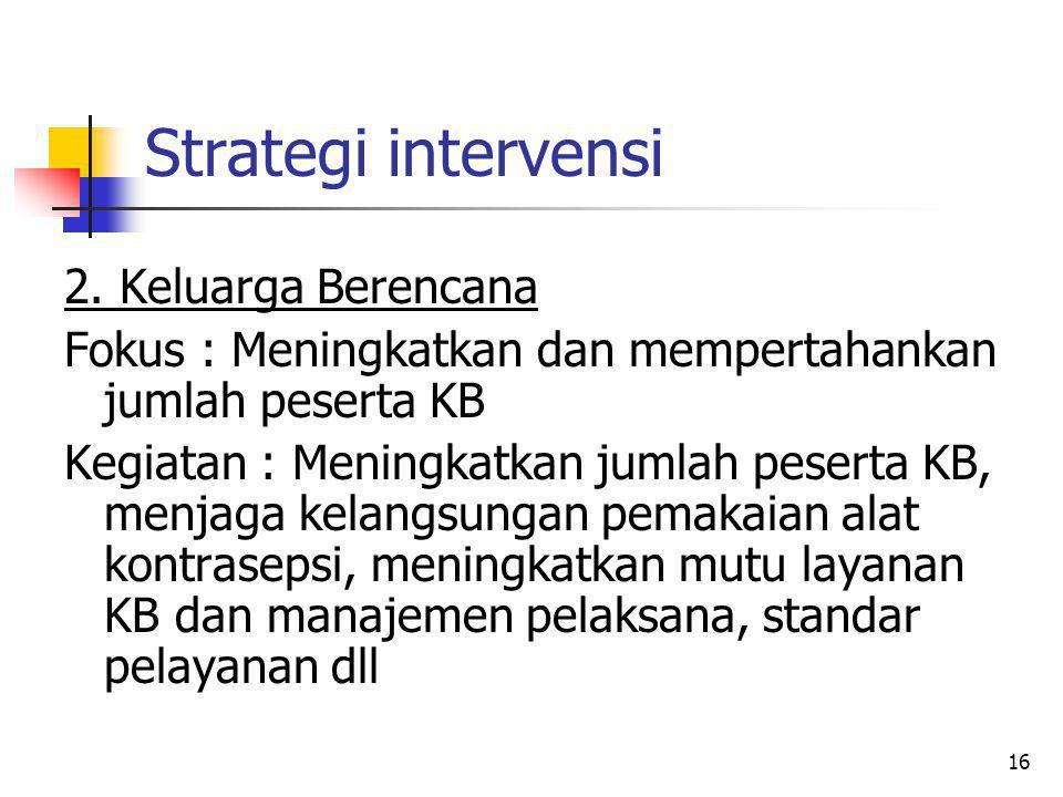 Strategi intervensi 2. Keluarga Berencana
