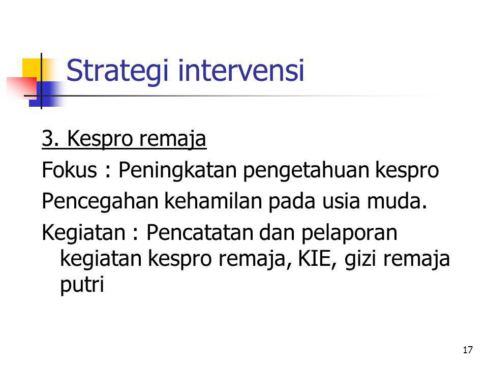 Strategi intervensi 3. Kespro remaja