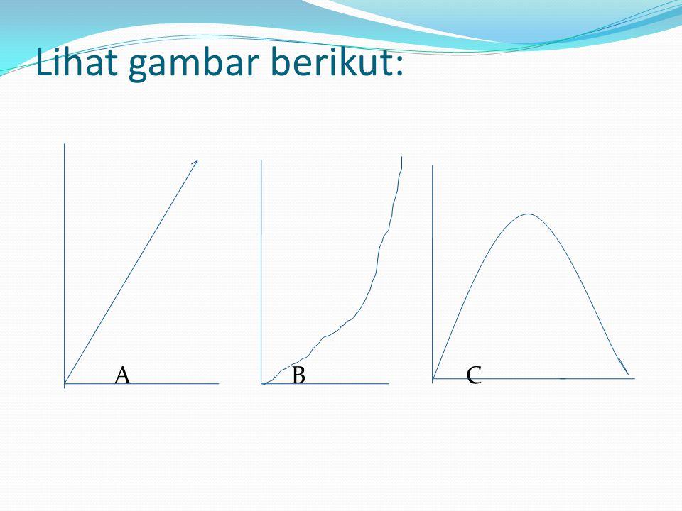 Lihat gambar berikut: A B C