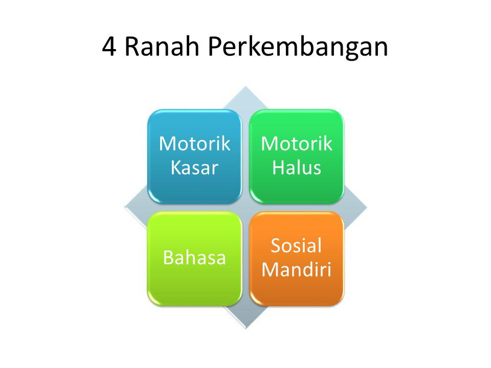 4 Ranah Perkembangan Motorik Kasar Motorik Halus Bahasa Sosial Mandiri