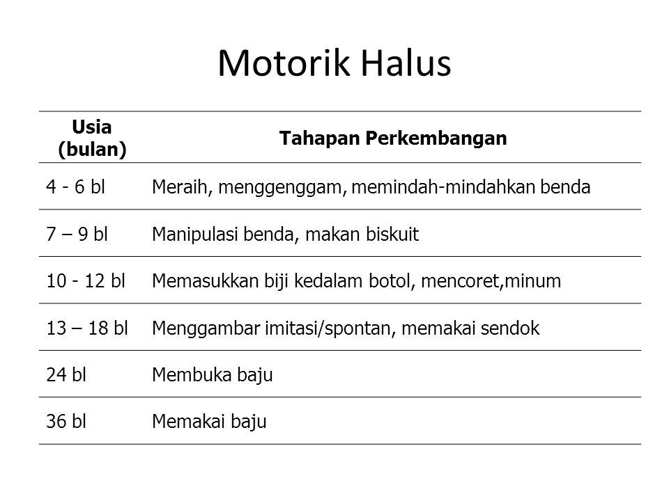 Motorik Halus Usia (bulan) Tahapan Perkembangan 4 - 6 bl