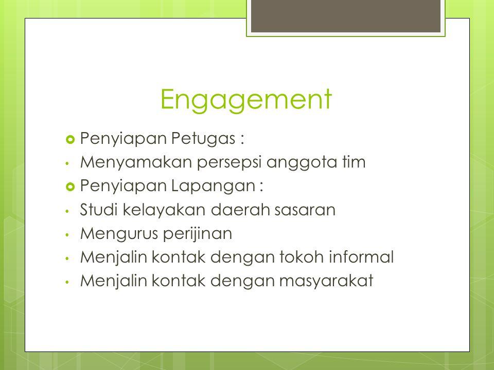 Engagement Penyiapan Petugas : Menyamakan persepsi anggota tim