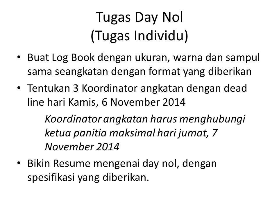 Tugas Day Nol (Tugas Individu)