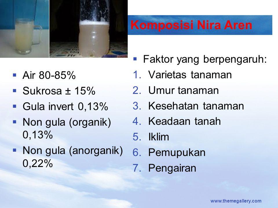 Komposisi Nira Aren Faktor yang berpengaruh: Varietas tanaman