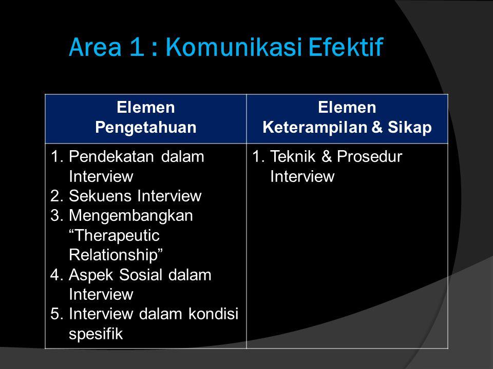 Area 1 : Komunikasi Efektif