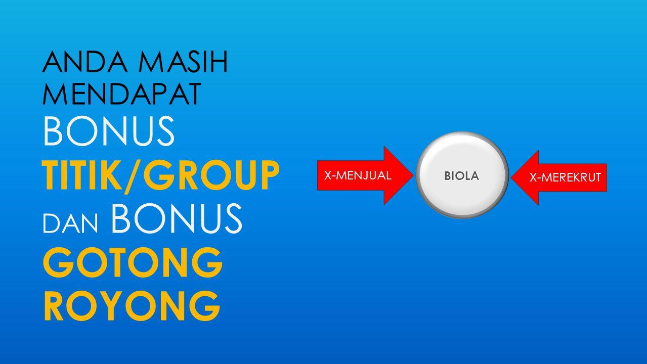 Anda masih mendapat Bonus TITIK/group DAN BONUS gotong royong